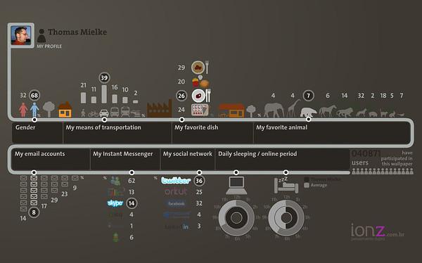 Meine Infografik