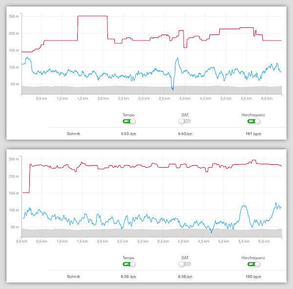 Vergleich des Herzfrequenz-Trackings über Strava (oben) und runkeeper (unten)