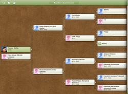 Ancestry auf dem iPad
